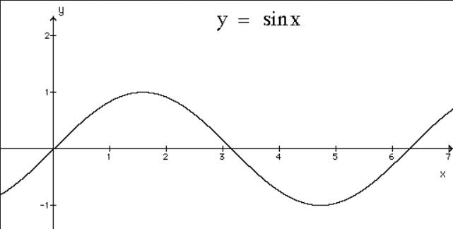 1_sinus
