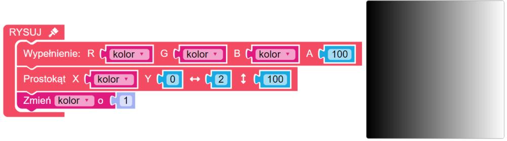 2_gradient_plynny