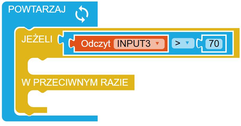 2_input3_wiekszy_od_70