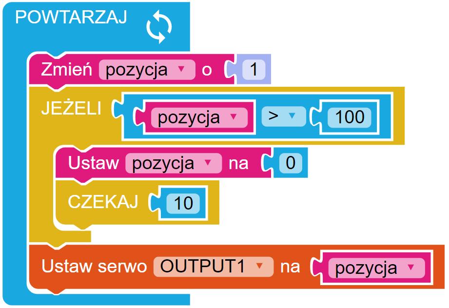 2_zerowanie_zmiennej
