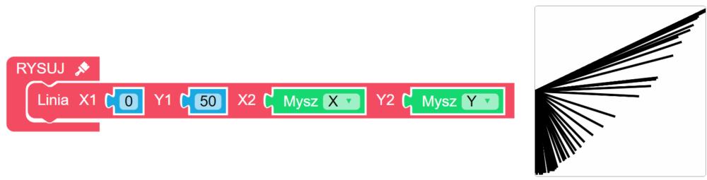 3_linia_mysz_x_y
